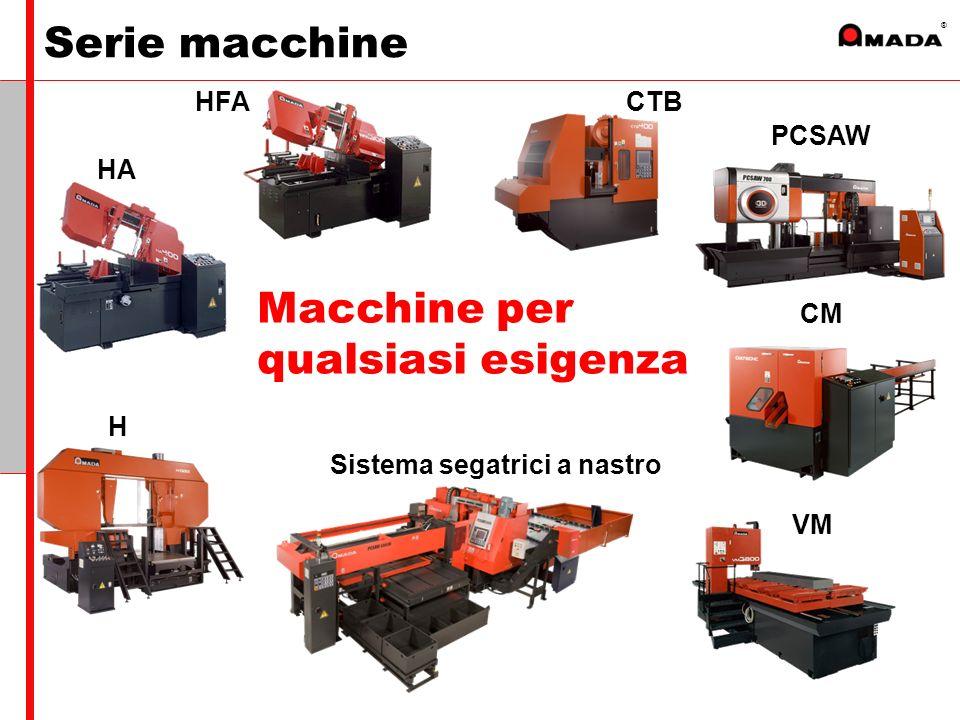 ® PCSAW HFA HA CM VM H Macchine per qualsiasi esigenza CTB Serie macchine Sistema segatrici a nastro