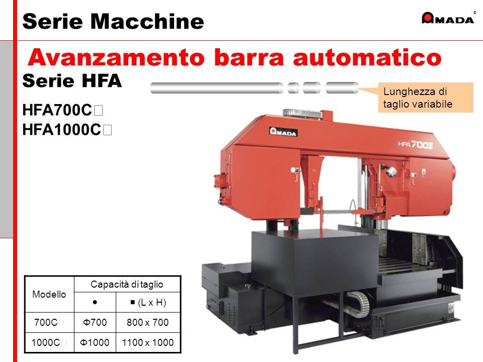 ® Modello Capacità di taglio (L x H) 700C Φ700800 x 700 1000C Φ10001100 x 1000 HFA700C HFA1000C Lunghezza di taglio variabile Serie HFA Avanzamento barra automatico Serie Macchine