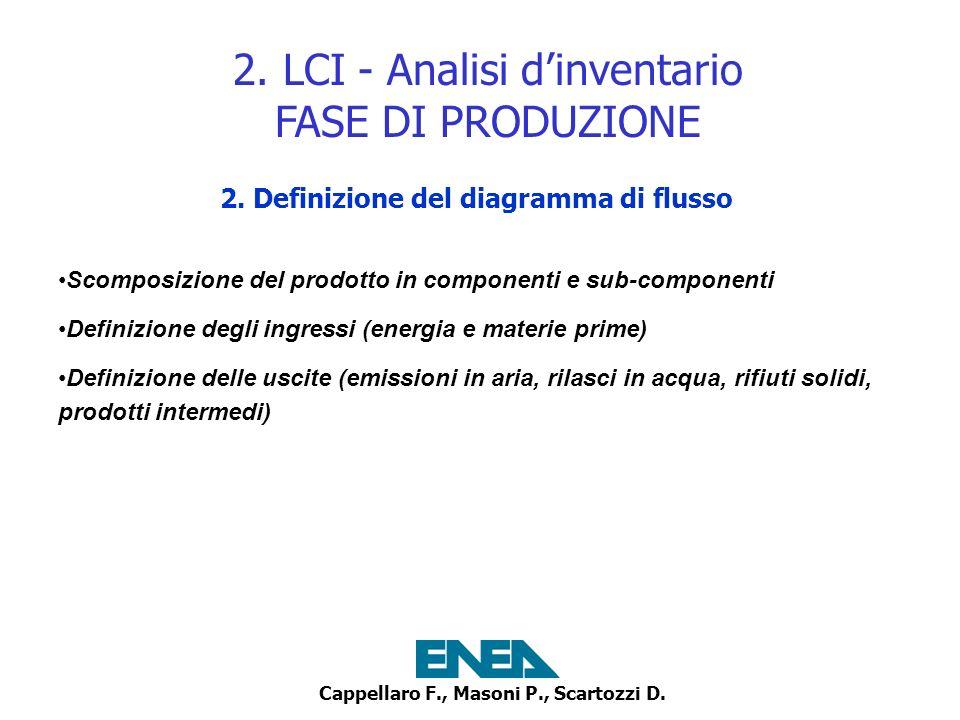 Cappellaro F., Masoni P., Scartozzi D. 2. Definizione del diagramma di flusso Scomposizione del prodotto in componenti e sub-componenti Definizione de