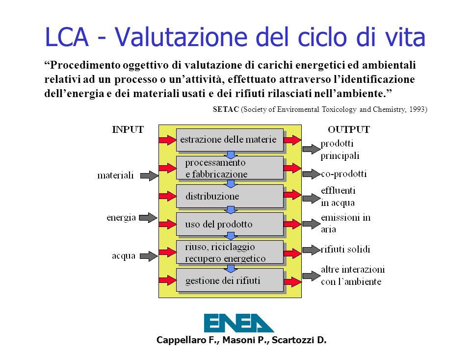 Cappellaro F., Masoni P., Scartozzi D. LCA - Valutazione del ciclo di vita Procedimento oggettivo di valutazione di carichi energetici ed ambientali r