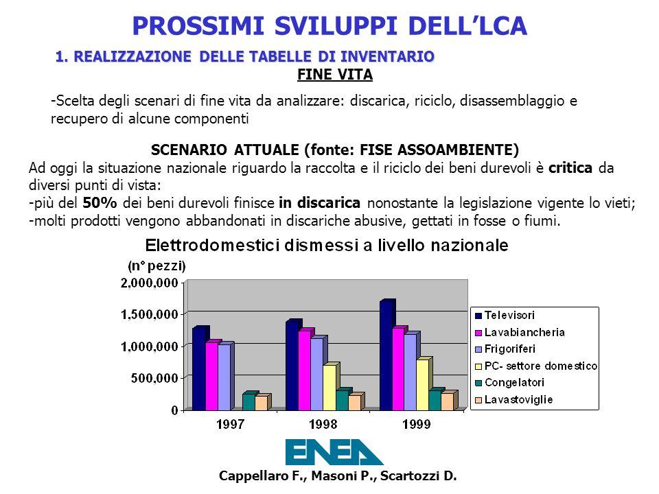 Cappellaro F., Masoni P., Scartozzi D. PROSSIMI SVILUPPI DELLLCA 1. REALIZZAZIONE DELLE TABELLE DI INVENTARIO FINE VITA -Scelta degli scenari di fine