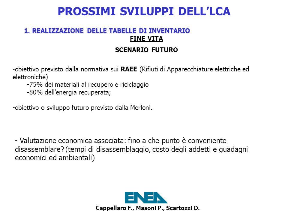 Cappellaro F., Masoni P., Scartozzi D. PROSSIMI SVILUPPI DELLLCA 1. REALIZZAZIONE DELLE TABELLE DI INVENTARIO FINE VITA SCENARIO FUTURO -obiettivo pre