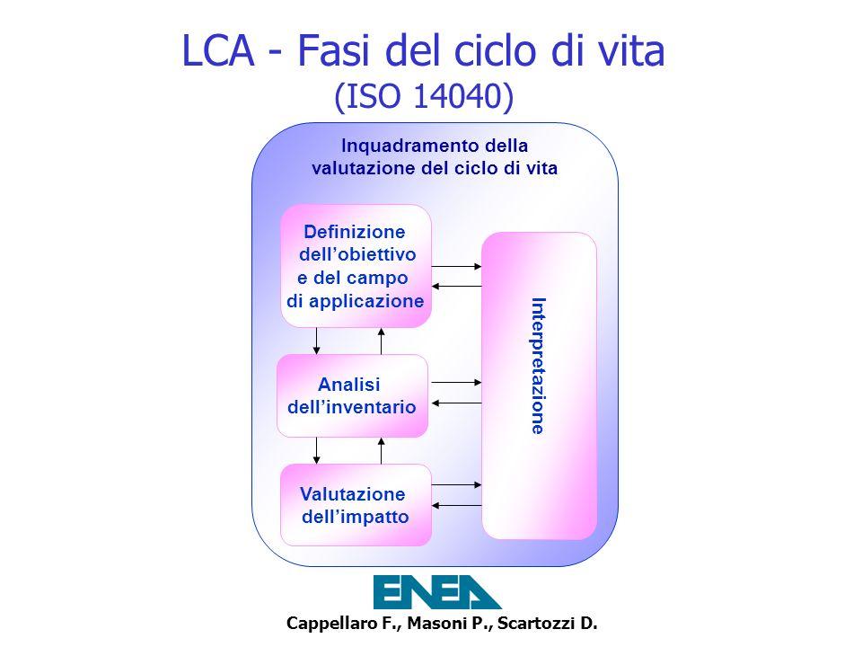 Cappellaro F., Masoni P., Scartozzi D. LCA - Fasi del ciclo di vita (ISO 14040) Inquadramento della valutazione del ciclo di vita Analisi dellinventar