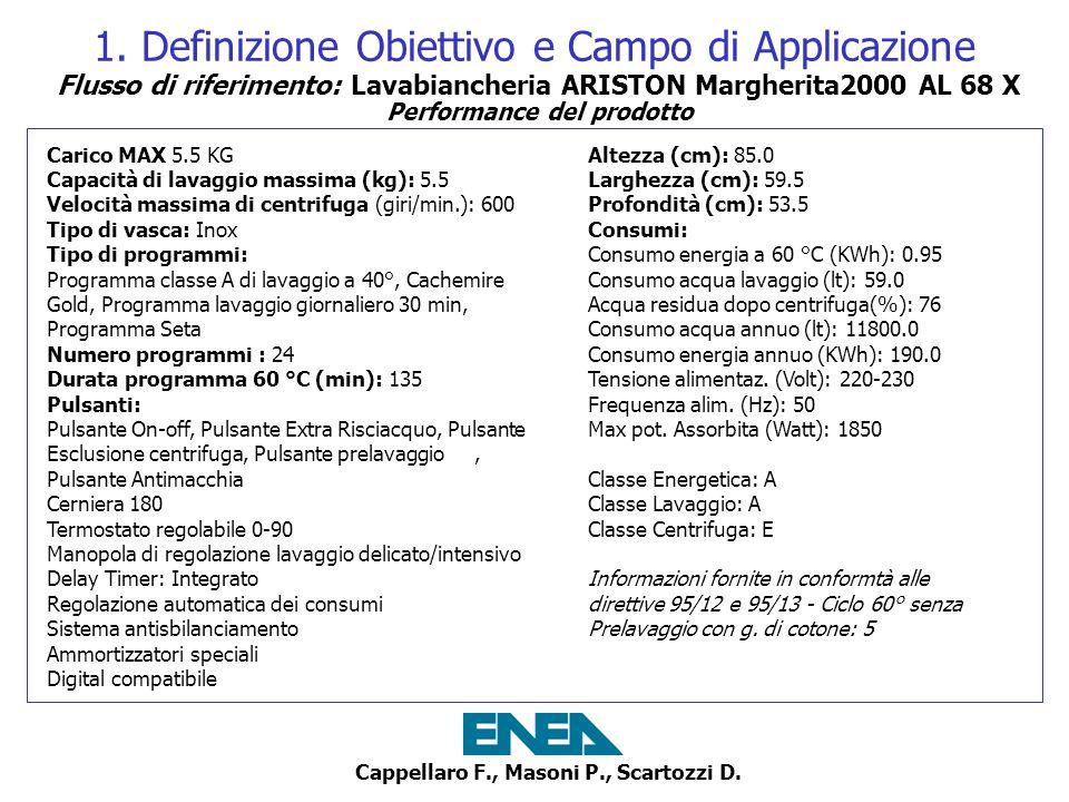 Cappellaro F., Masoni P., Scartozzi D. Carico MAX 5.5 KG Capacità di lavaggio massima (kg): 5.5 Velocità massima di centrifuga (giri/min.): 600 Tipo d