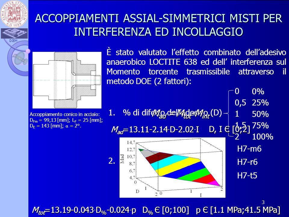 DIEM 3 ACCOPPIAMENTI ASSIAL-SIMMETRICI MISTI PER INTERFERENZA ED INCOLLAGGIO Accoppiamento conico in acciaio: D Fm = 99,13 [mm]; L F = 25 [mm]; D E =