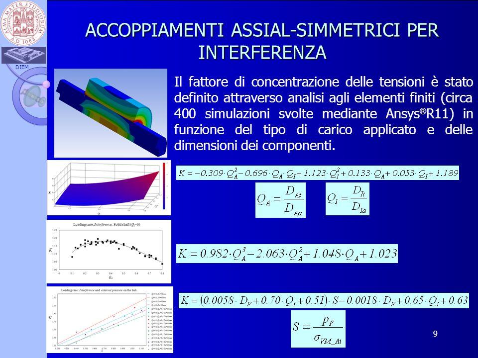 DIEM 9 ACCOPPIAMENTI ASSIAL-SIMMETRICI PER INTERFERENZA Il fattore di concentrazione delle tensioni è stato definito attraverso analisi agli elementi