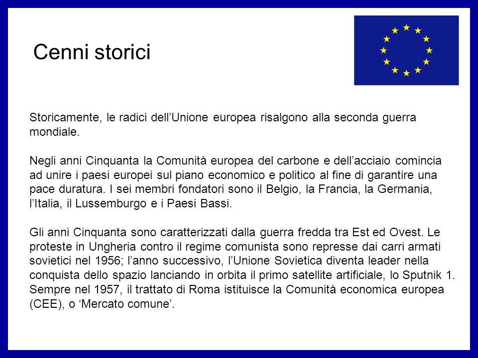 Viene annunciato il Piano Marshall, inteso a favorire la ricostruzione economica dell Europa.