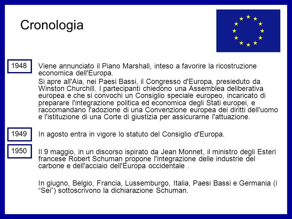 Viene annunciato il Piano Marshall, inteso a favorire la ricostruzione economica dell'Europa. Si apre all'Aia, nei Paesi Bassi, il Congresso d'Europa,