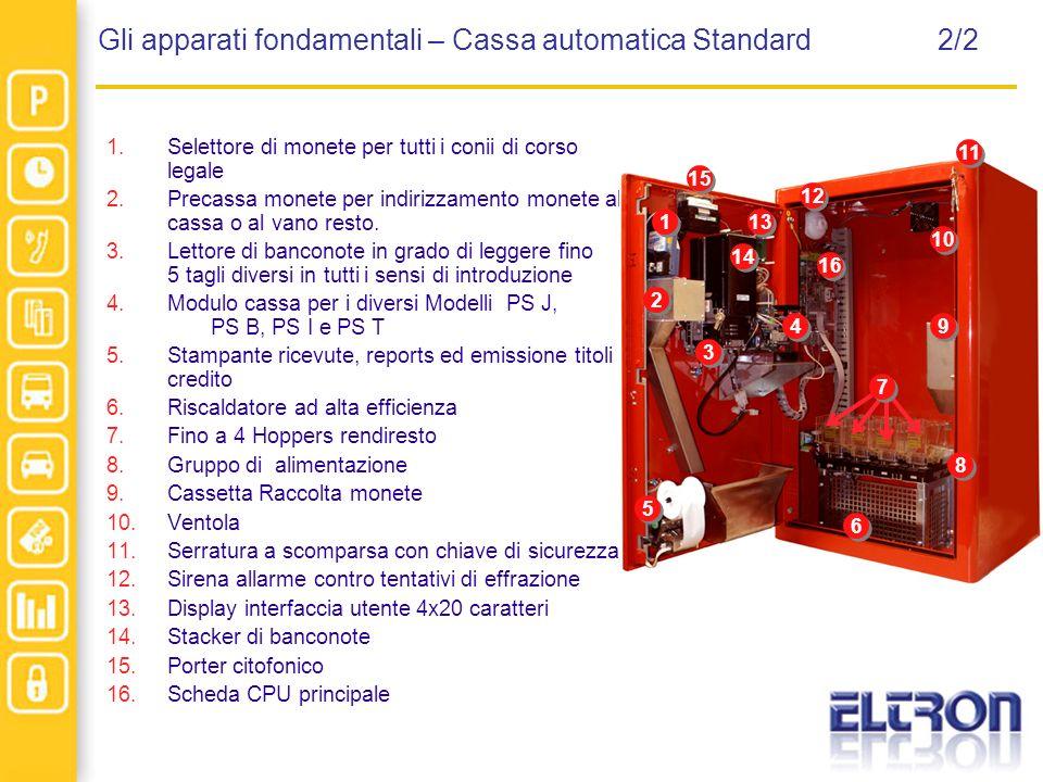 Gli apparati fondamentali – Cassa automatica Standard 2/2 1.Selettore di monete per tutti i conii di corso legale 2.Precassa monete per indirizzamento