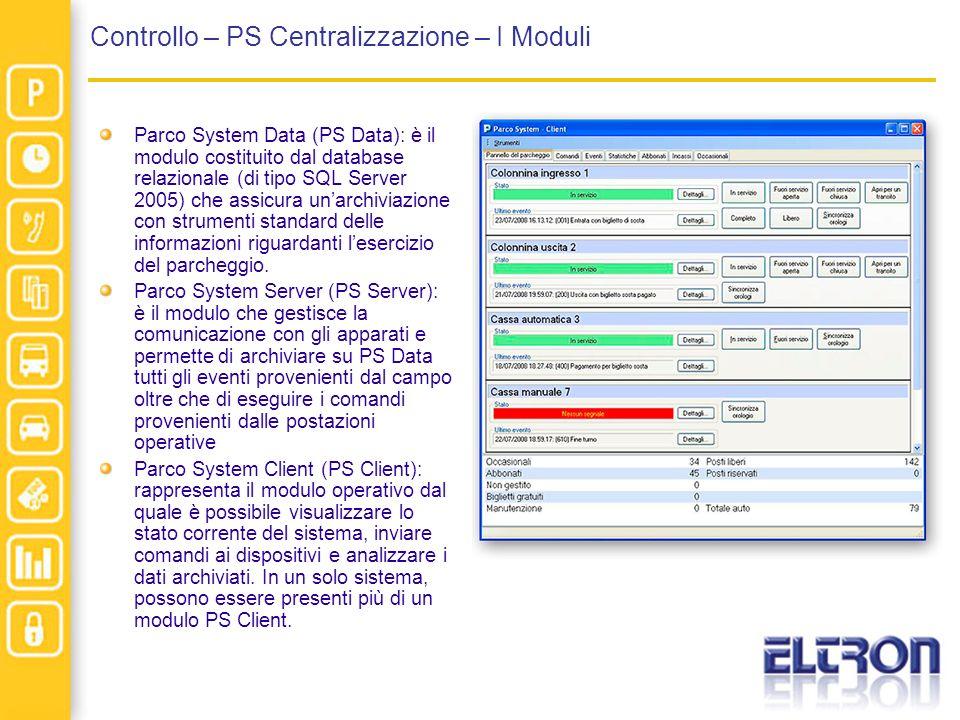Controllo – PS Centralizzazione – I Moduli Parco System Data (PS Data): è il modulo costituito dal database relazionale (di tipo SQL Server 2005) che assicura unarchiviazione con strumenti standard delle informazioni riguardanti lesercizio del parcheggio.