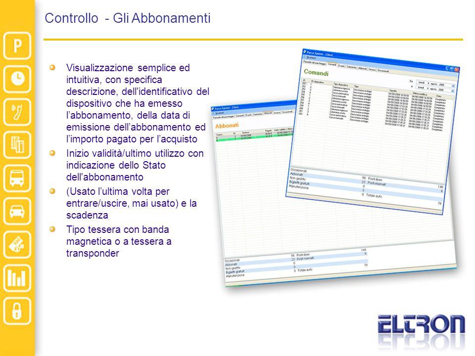 Controllo - Gli Abbonamenti Visualizzazione semplice ed intuitiva, con specifica descrizione, dell'identificativo del dispositivo che ha emesso labbon