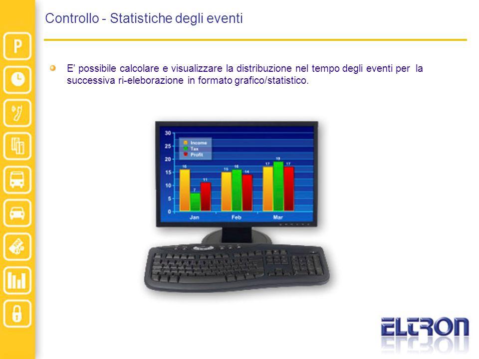 Controllo - Statistiche degli eventi E possibile calcolare e visualizzare la distribuzione nel tempo degli eventi per la successiva ri-eleborazione in formato grafico/statistico.