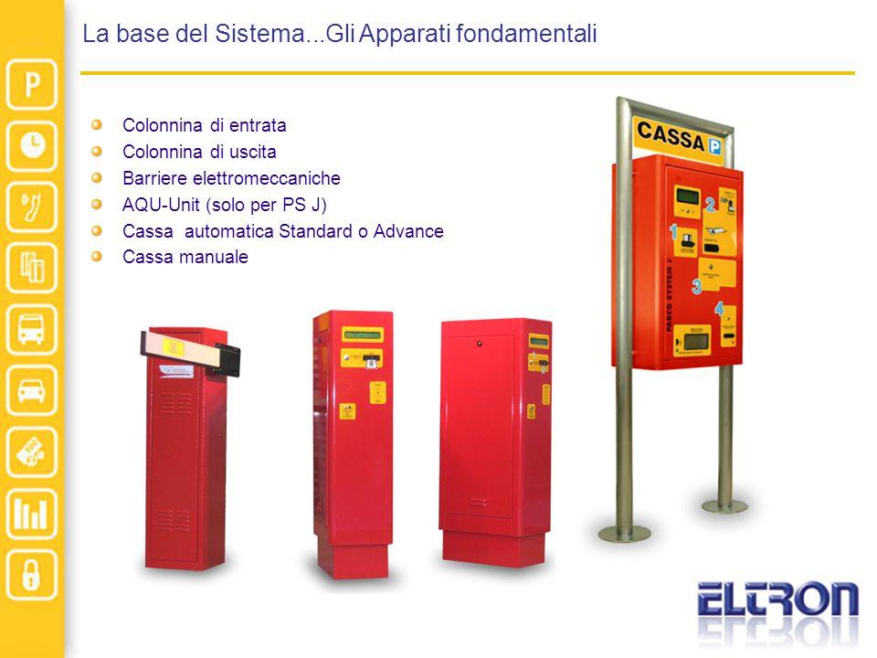 La base del Sistema...Gli Apparati fondamentali Colonnina di entrata Colonnina di uscita Barriere elettromeccaniche AQU-Unit (solo per PS J) Cassa aut