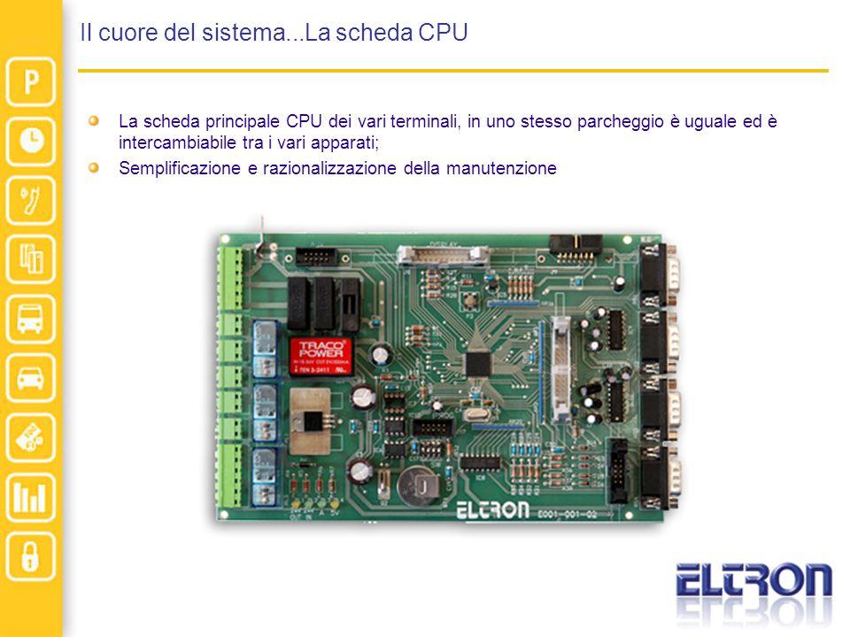 Il cuore del sistema...La scheda CPU La scheda principale CPU dei vari terminali, in uno stesso parcheggio è uguale ed è intercambiabile tra i vari apparati; Semplificazione e razionalizzazione della manutenzione