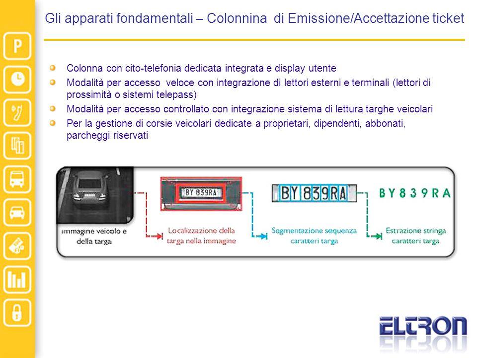 Gli apparati fondamentali – Colonnina di Emissione/Accettazione ticket Colonna con cito-telefonia dedicata integrata e display utente Modalità per acc