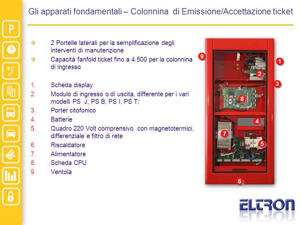 Gli apparati fondamentali – Colonnina di Emissione/Accettazione ticket 2 Portelle laterali per la semplificazione degli interventi di manutenzione Cap