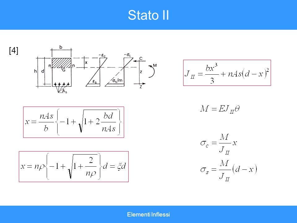Elementi Inflessi Stato II [4]