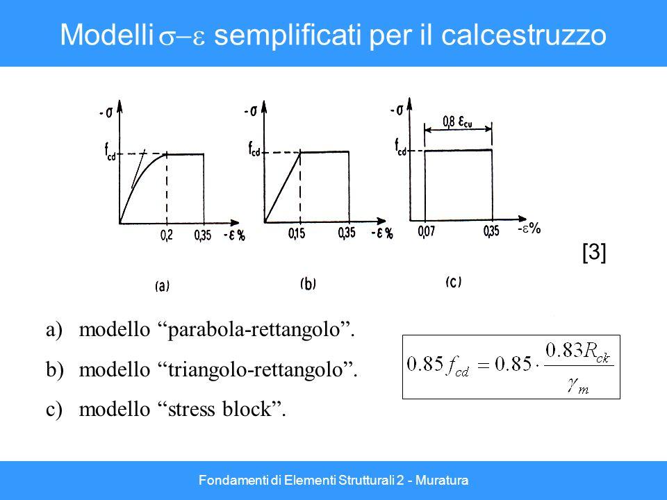 Elementi Inflessi Modelli semplificati per il calcestruzzo Fondamenti di Elementi Strutturali 2 - Muratura - % a)modello parabola-rettangolo. b)modell