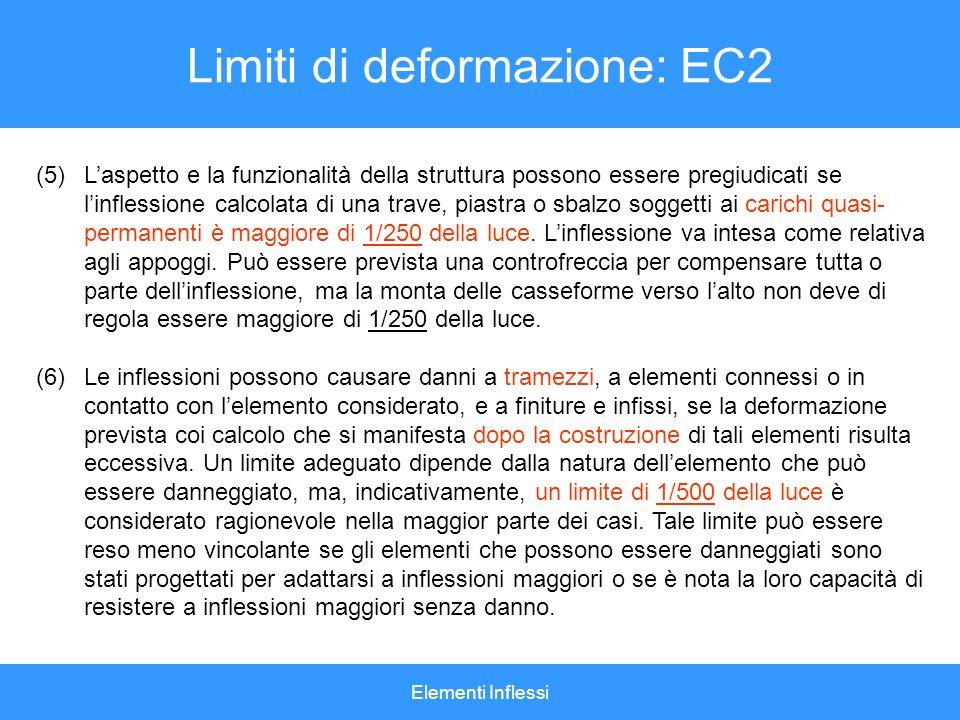 Elementi Inflessi Limiti di deformazione: EC2 (5)Laspetto e la funzionalità della struttura possono essere pregiudicati se linflessione calcolata di u