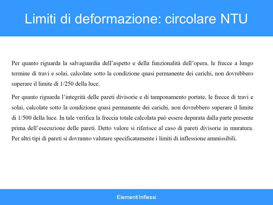Elementi Inflessi Limiti di deformazione: circolare NTU