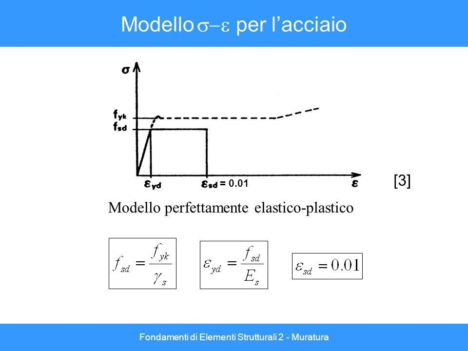 Elementi Inflessi Calcolo elastico della sezione Fondamenti di Elementi Strutturali 2 - Muratura [1]