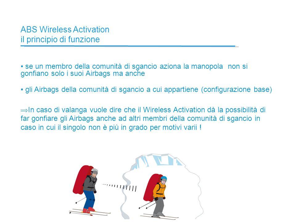 ABS Wireless Activation il principio di funzione se un membro della comunità di sgancio aziona la manopola non si gonfiano solo i suoi Airbags ma anch