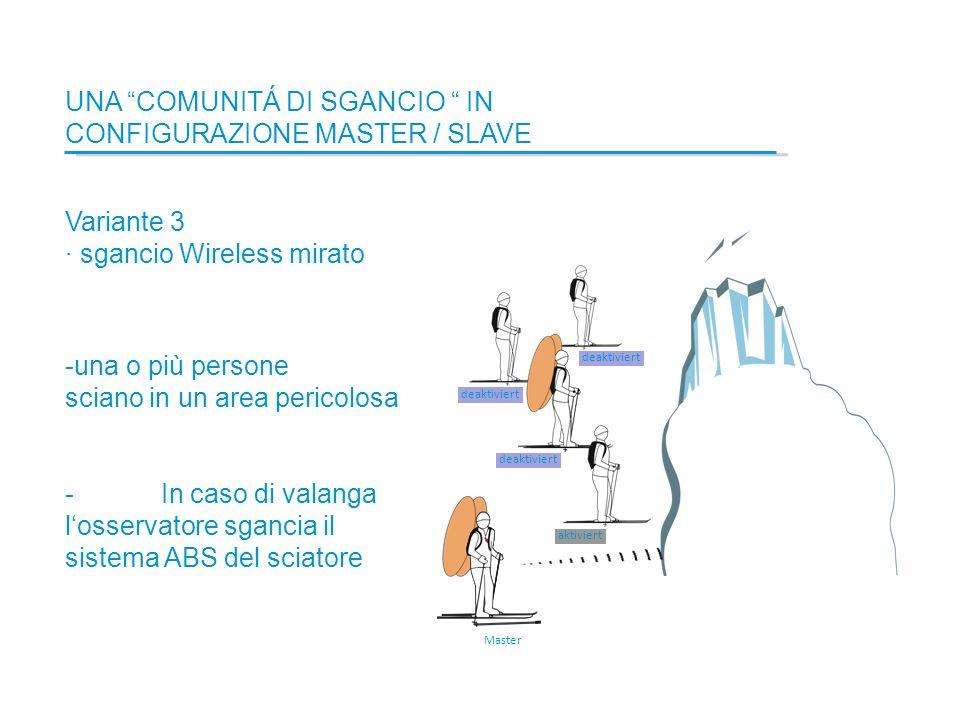 aktiviertdeaktiviert UNA COMUNITÁ DI SGANCIO IN CONFIGURAZIONE MASTER / SLAVE Variante 3 · sgancio Wireless mirato -una o più persone sciano in un are