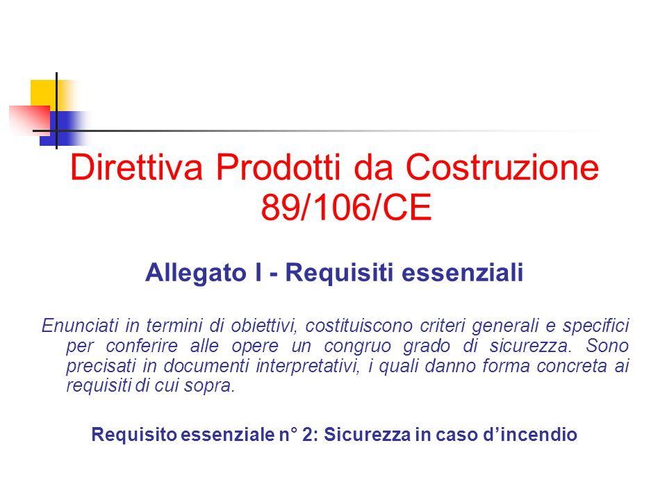 Direttiva Prodotti da Costruzione 89/106/CE Allegato I - Requisiti essenziali Enunciati in termini di obiettivi, costituiscono criteri generali e spec