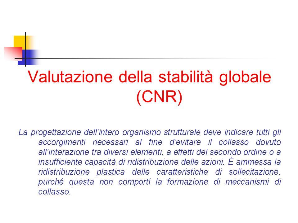 Valutazione della stabilità globale (CNR) La progettazione dellintero organismo strutturale deve indicare tutti gli accorgimenti necessari al fine dev