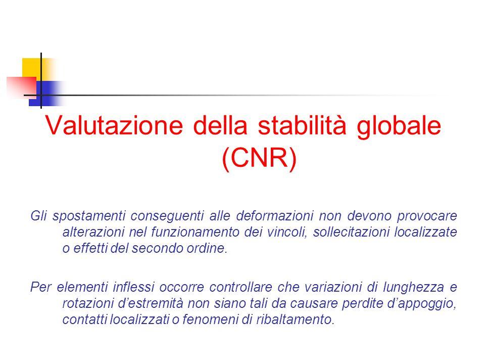 Valutazione della stabilità globale (CNR) Gli spostamenti conseguenti alle deformazioni non devono provocare alterazioni nel funzionamento dei vincoli