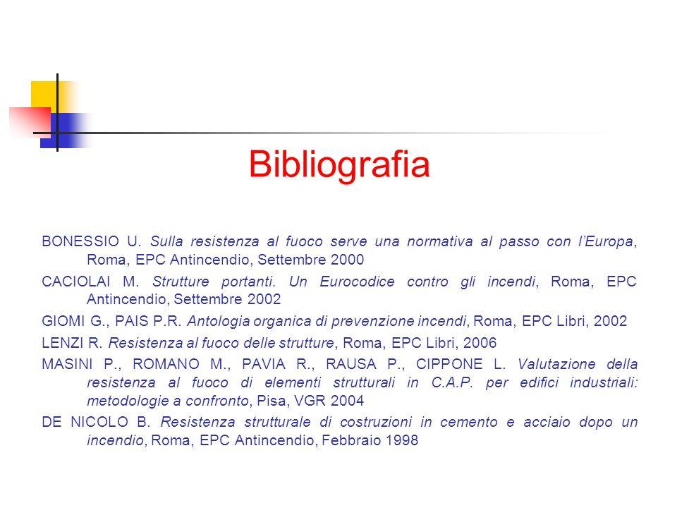 Bibliografia BONESSIO U. Sulla resistenza al fuoco serve una normativa al passo con lEuropa, Roma, EPC Antincendio, Settembre 2000 CACIOLAI M. Struttu