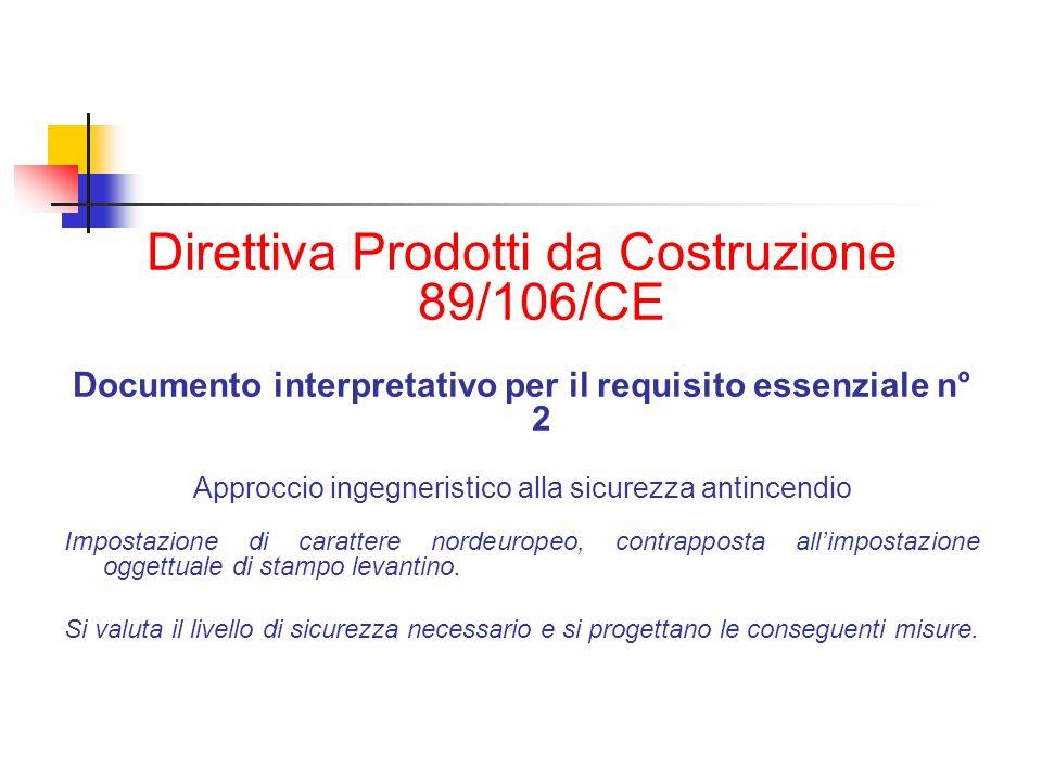 Direttiva Prodotti da Costruzione 89/106/CE Documento interpretativo per il requisito essenziale n° 2 Approccio ingegneristico alla sicurezza antincen