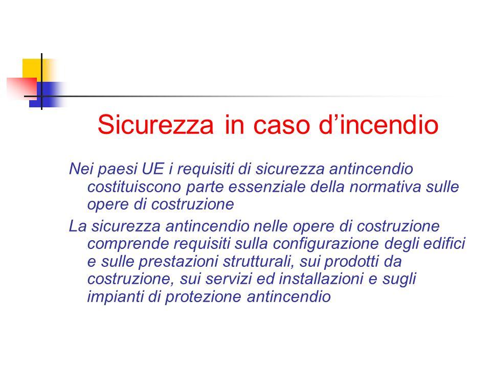 Sicurezza in caso dincendio Nei paesi UE i requisiti di sicurezza antincendio costituiscono parte essenziale della normativa sulle opere di costruzion