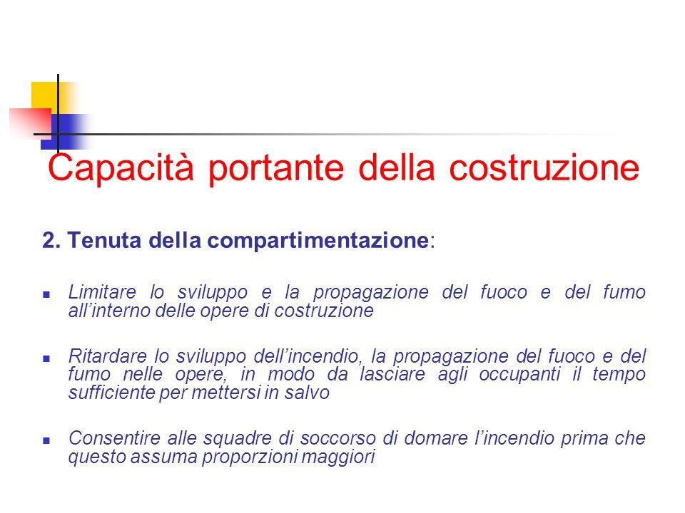 Capacità portante della costruzione 2. Tenuta della compartimentazione: Limitare lo sviluppo e la propagazione del fuoco e del fumo allinterno delle o