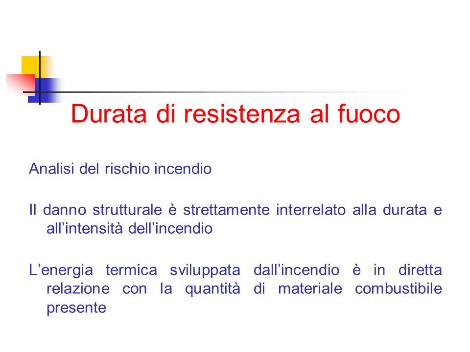 Durata di resistenza al fuoco Analisi del rischio incendio Il danno strutturale è strettamente interrelato alla durata e allintensità dellincendio Len