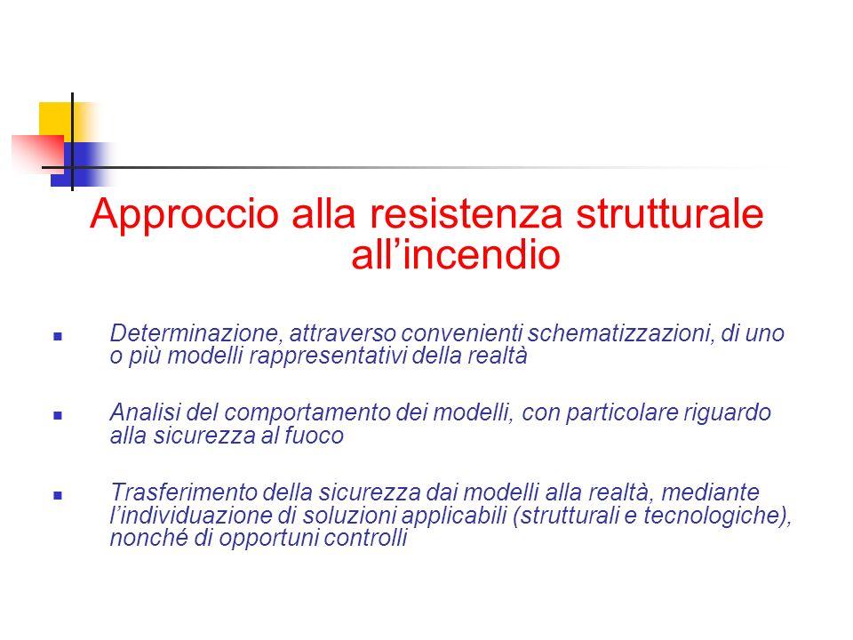 Approccio alla resistenza strutturale allincendio Determinazione, attraverso convenienti schematizzazioni, di uno o più modelli rappresentativi della
