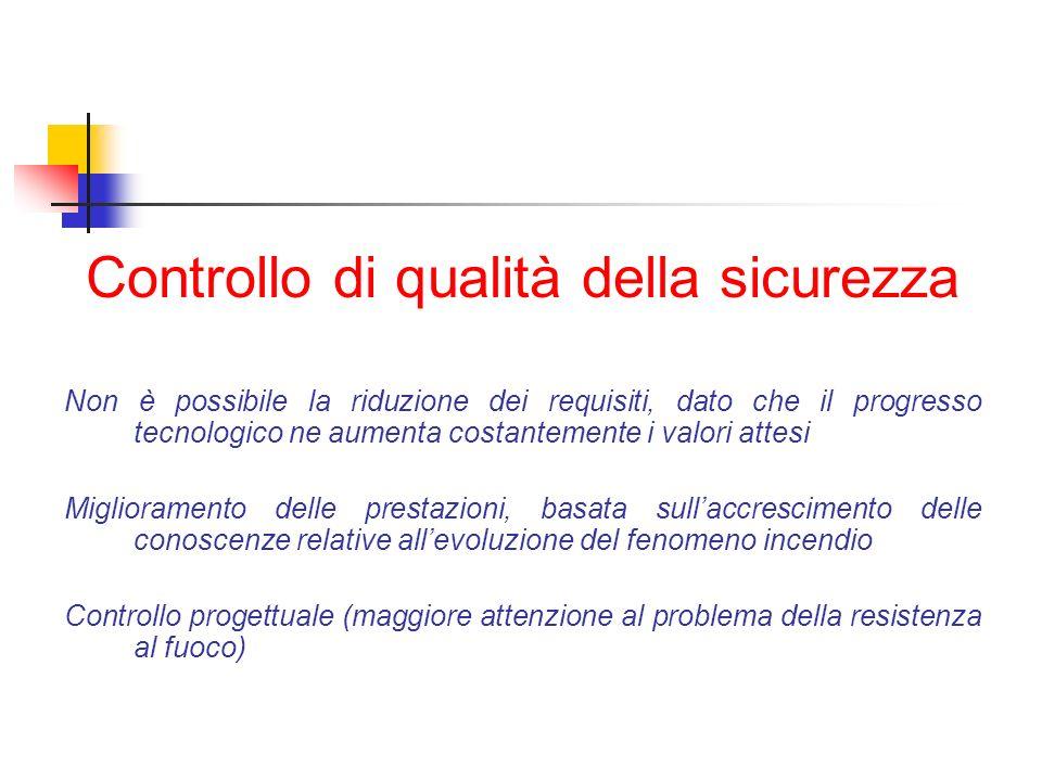 Controllo di qualità della sicurezza Non è possibile la riduzione dei requisiti, dato che il progresso tecnologico ne aumenta costantemente i valori a