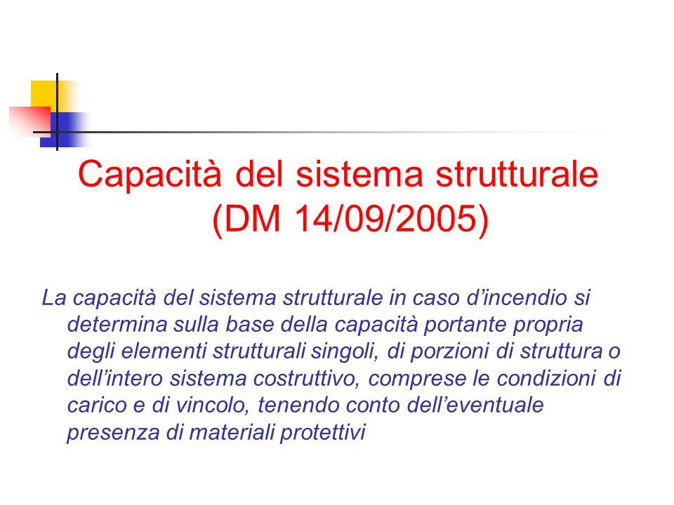 Capacità del sistema strutturale (DM 14/09/2005) La capacità del sistema strutturale in caso dincendio si determina sulla base della capacità portante