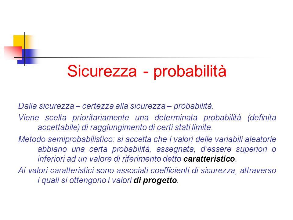Sicurezza - probabilità Dalla sicurezza – certezza alla sicurezza – probabilità. Viene scelta prioritariamente una determinata probabilità (definita a