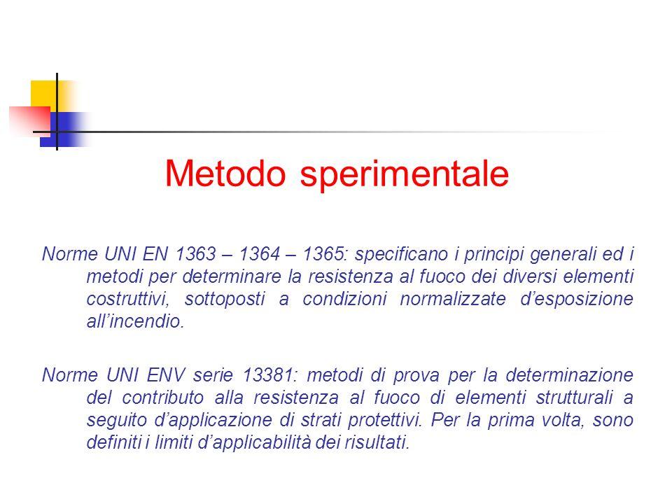 Metodo sperimentale Norme UNI EN 1363 – 1364 – 1365: specificano i principi generali ed i metodi per determinare la resistenza al fuoco dei diversi el