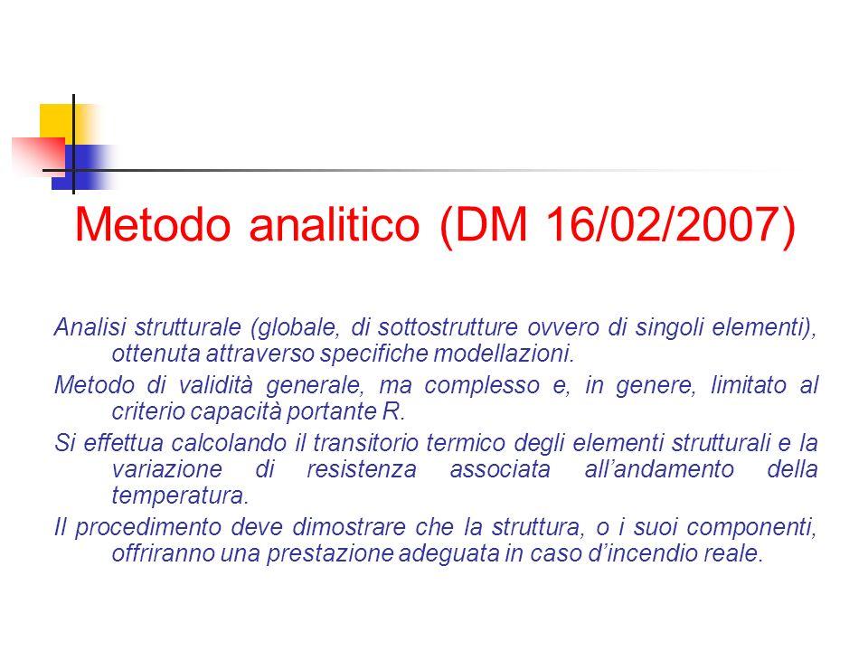 Metodo analitico (DM 16/02/2007) Analisi strutturale (globale, di sottostrutture ovvero di singoli elementi), ottenuta attraverso specifiche modellazi