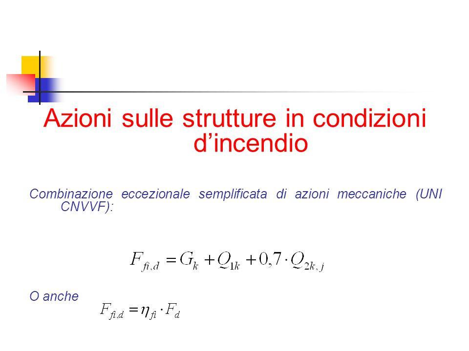 Azioni sulle strutture in condizioni dincendio Combinazione eccezionale semplificata di azioni meccaniche (UNI CNVVF): O anche