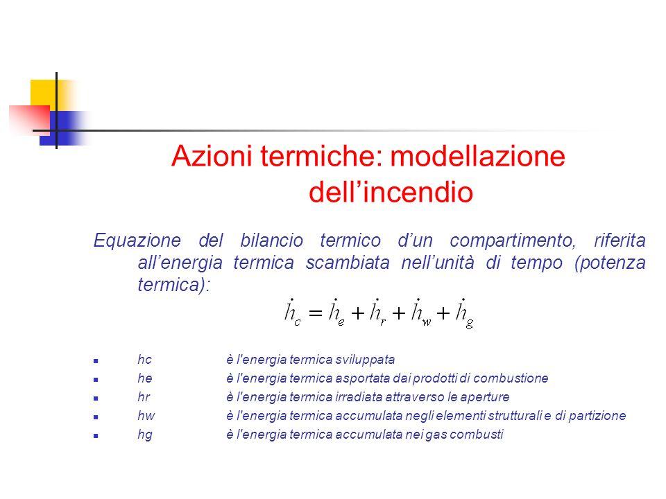 Azioni termiche: modellazione dellincendio Equazione del bilancio termico dun compartimento, riferita allenergia termica scambiata nellunità di tempo