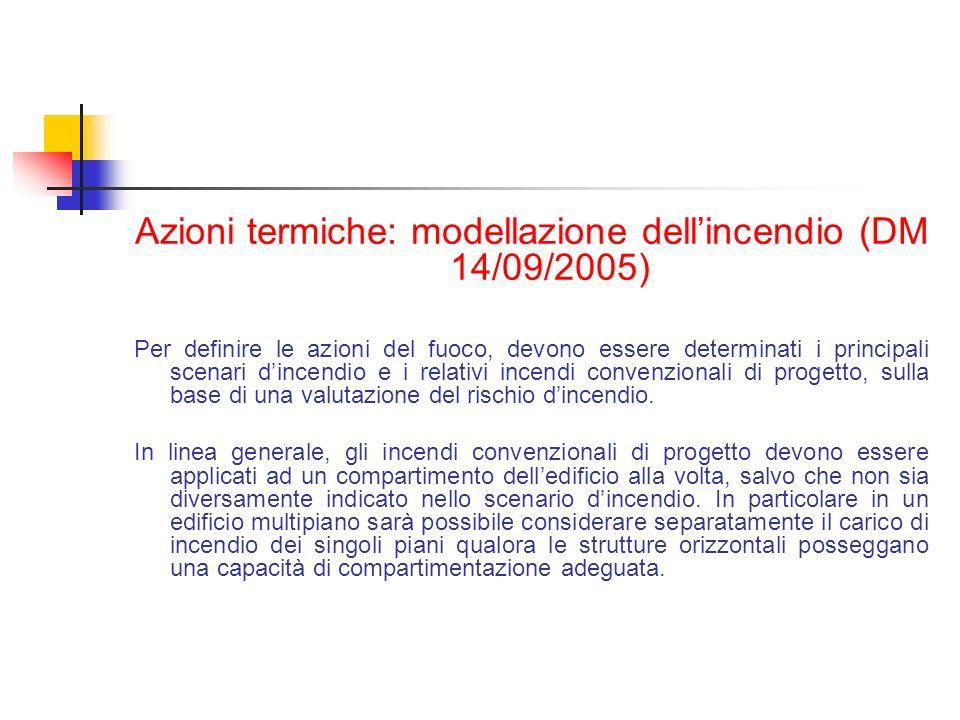 Azioni termiche: modellazione dellincendio (DM 14/09/2005) Per definire le azioni del fuoco, devono essere determinati i principali scenari dincendio