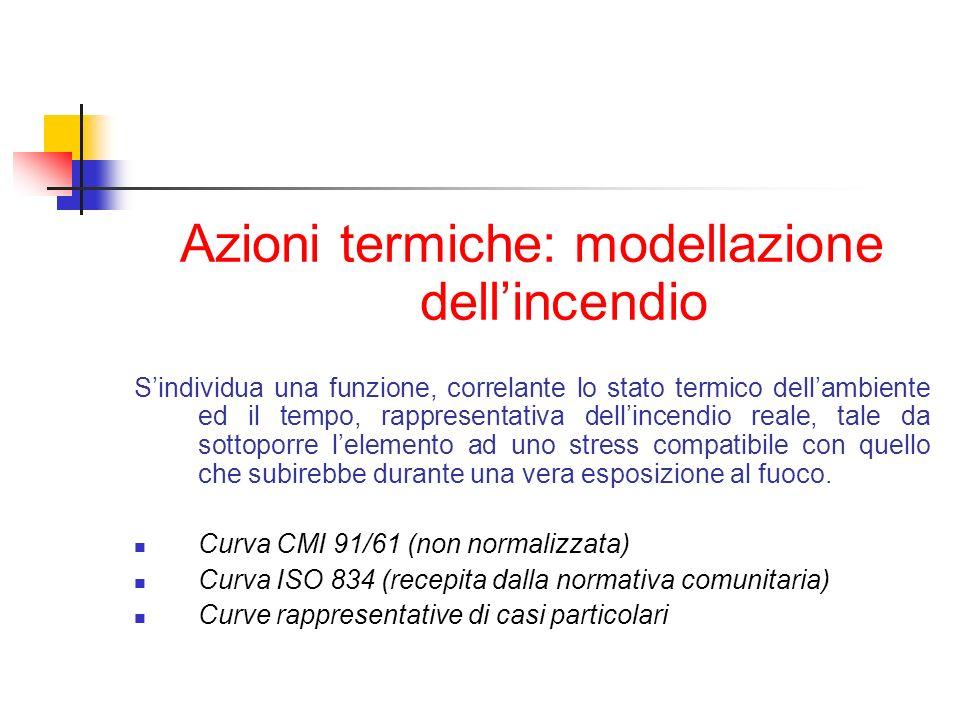 Azioni termiche: modellazione dellincendio Sindividua una funzione, correlante lo stato termico dellambiente ed il tempo, rappresentativa dellincendio