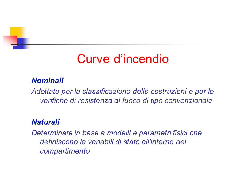 Curve dincendio Nominali Adottate per la classificazione delle costruzioni e per le verifiche di resistenza al fuoco di tipo convenzionale Naturali De