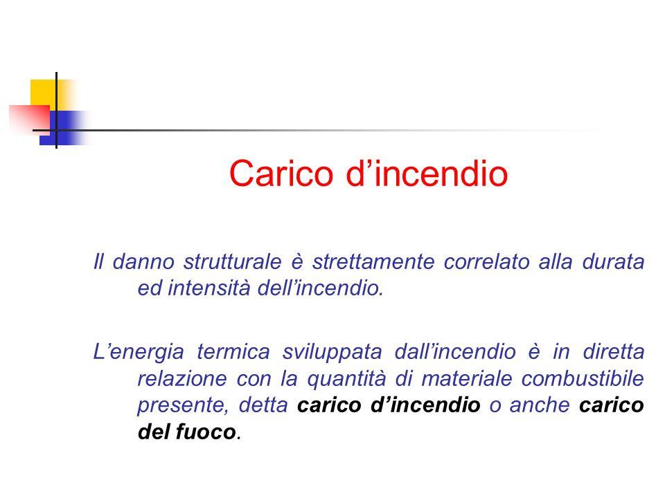 Carico dincendio Il danno strutturale è strettamente correlato alla durata ed intensità dellincendio. Lenergia termica sviluppata dallincendio è in di
