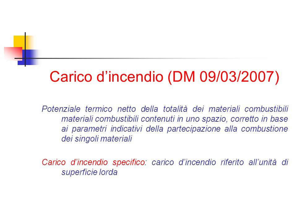 Carico dincendio (DM 09/03/2007) Potenziale termico netto della totalità dei materiali combustibili materiali combustibili contenuti in uno spazio, co