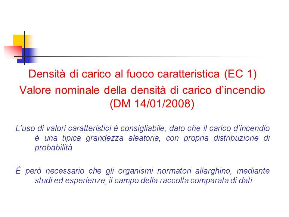 Densità di carico al fuoco caratteristica (EC 1) Valore nominale della densità di carico dincendio (DM 14/01/2008) Luso di valori caratteristici è con