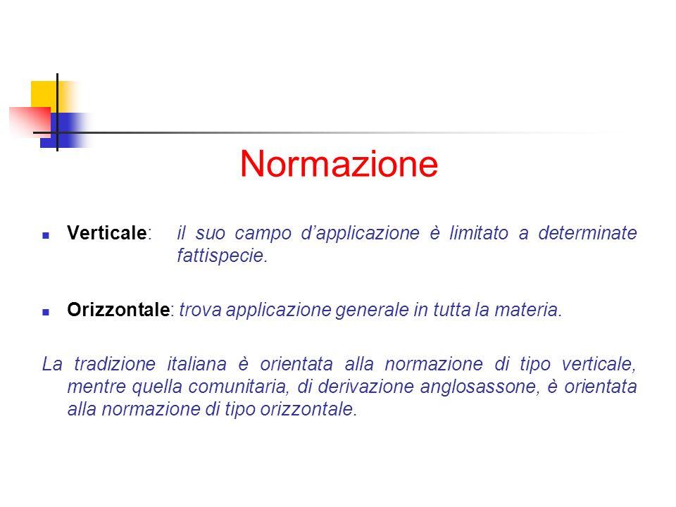 Normazione Verticale:il suo campo dapplicazione è limitato a determinate fattispecie. Orizzontale: trova applicazione generale in tutta la materia. La